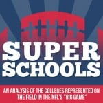 """Information and statistics about the colleges attended by NFL players in the """"Big Game""""."""
