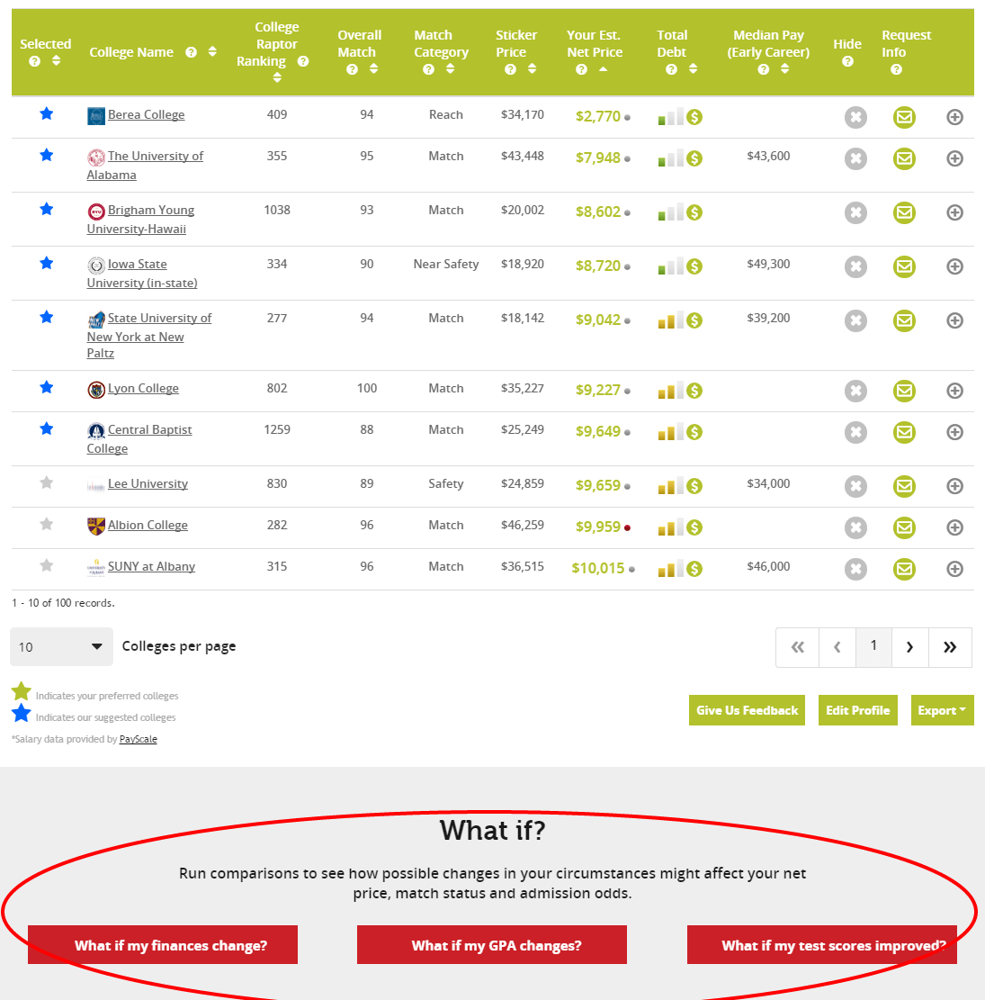 """Screenshot of the College Raptor results page, highlighting the """"What-If"""" tool that lets users compare different scenarios based on your test scores."""