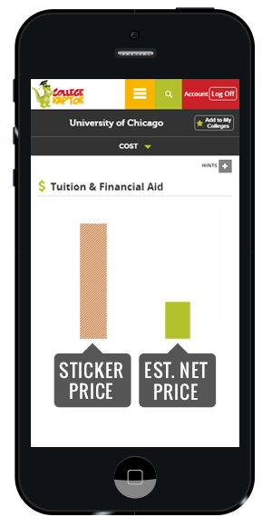 """Mockup on College Raptor cost details page on a mobile device"""" to """"Why college seems to be so expensive: Net Price vs. """"Sticker"""" Price"""