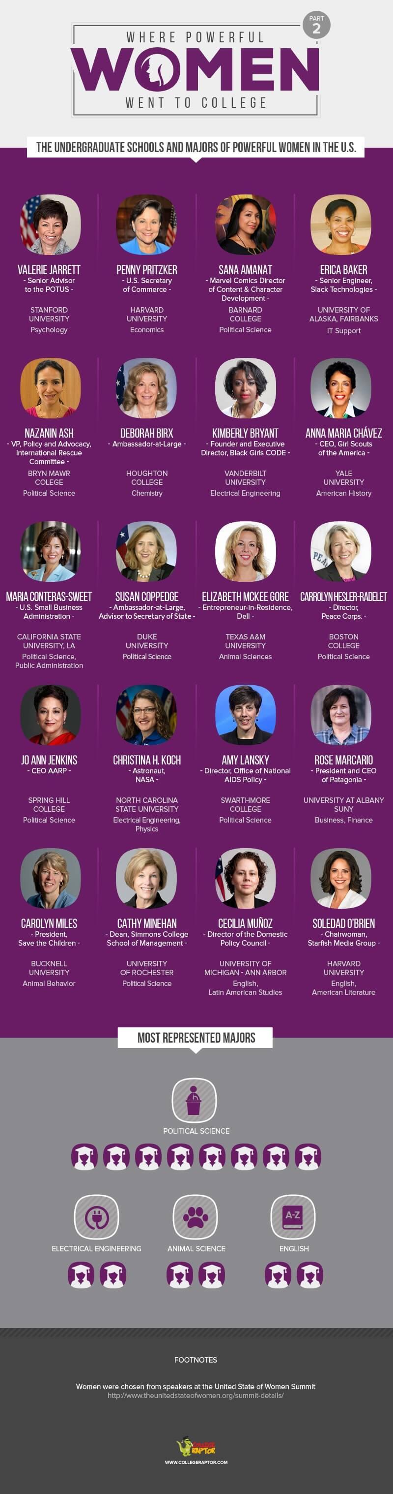 more women in power