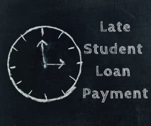 Chalk clock and late federal student loan payment
